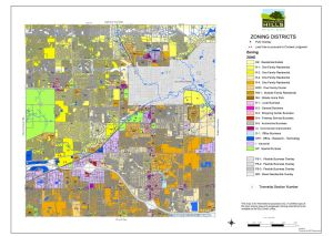 Rochester Hills Zoning